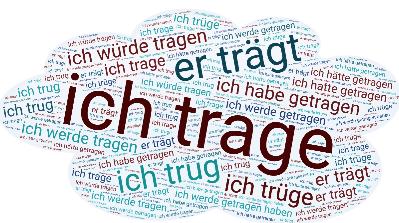 Wordcloud Verben